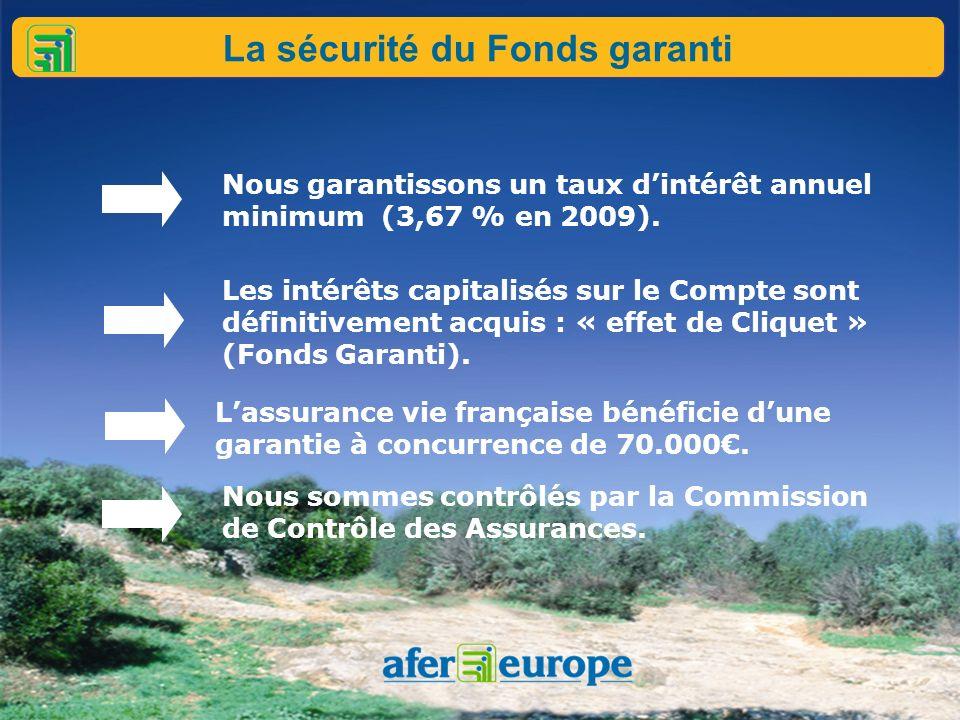 La sécurité du Fonds garanti