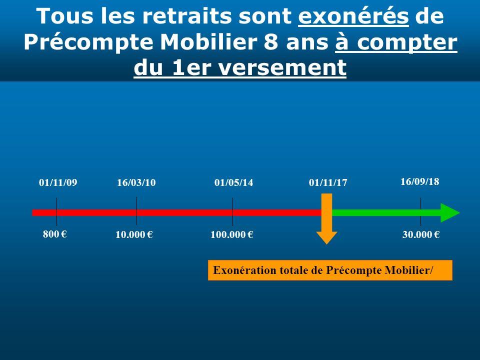 - Pas de Précompte Mobilier (durée > 8 ans) - Pas de déclaration « Compte à létranger » - Taxe de 1,1% sur les primes Fiscalité résidents belges