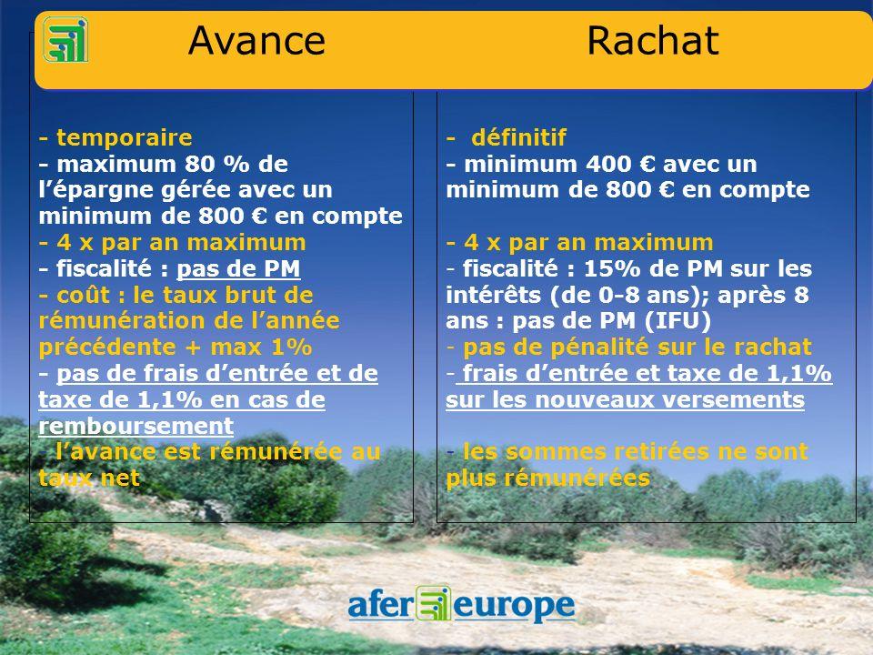 Avance - Rachat