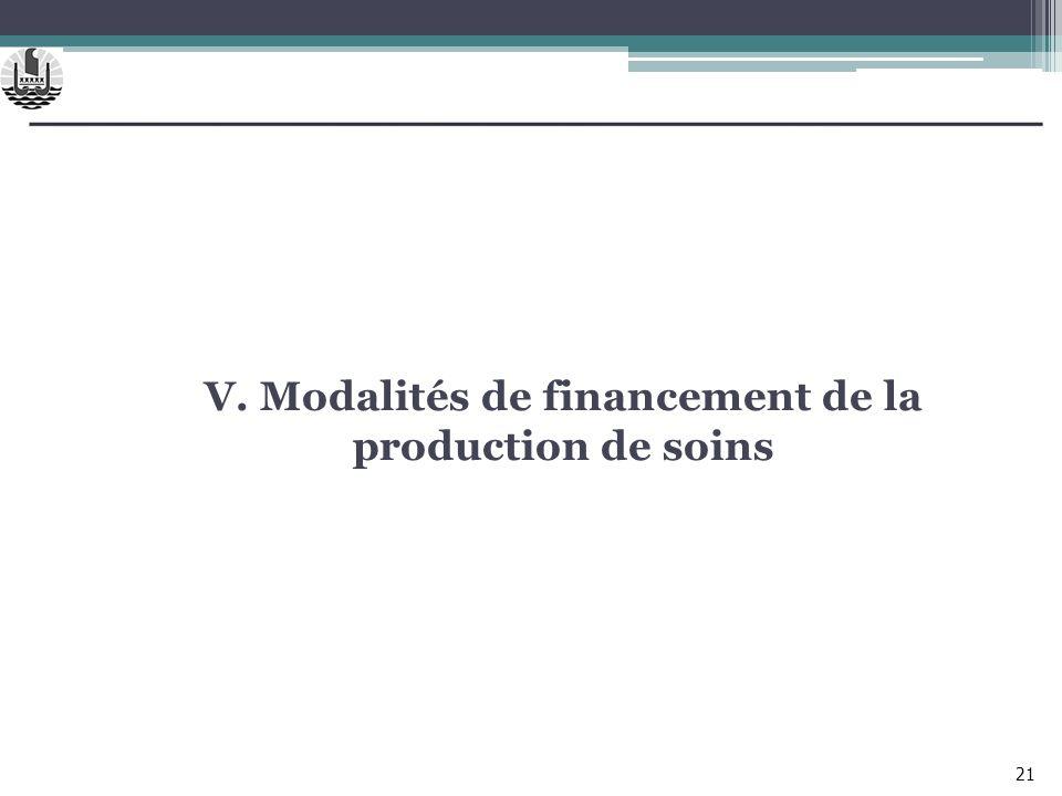 V. Modalités de financement de la production de soins 21