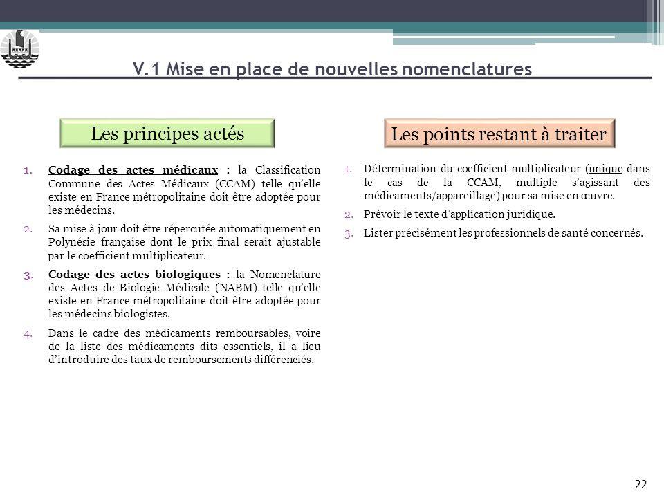 V.1 Mise en place de nouvelles nomenclatures Les principes actés Les points restant à traiter 1.Codage des actes médicaux : la Classification Commune