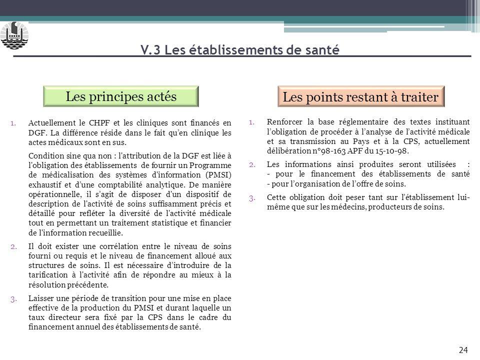 V.3 Les établissements de santé Les principes actés Les points restant à traiter 1.Renforcer la base réglementaire des textes instituant lobligation d