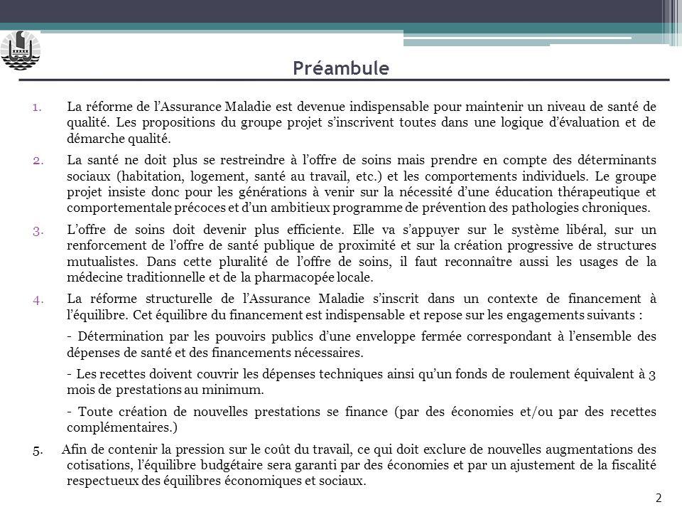 Préambule 1.La réforme de lAssurance Maladie est devenue indispensable pour maintenir un niveau de santé de qualité. Les propositions du groupe projet