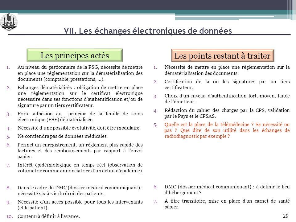 VII. Les échanges électroniques de données Les principes actés Les points restant à traiter 1.Nécessité de mettre en place une réglementation sur la d