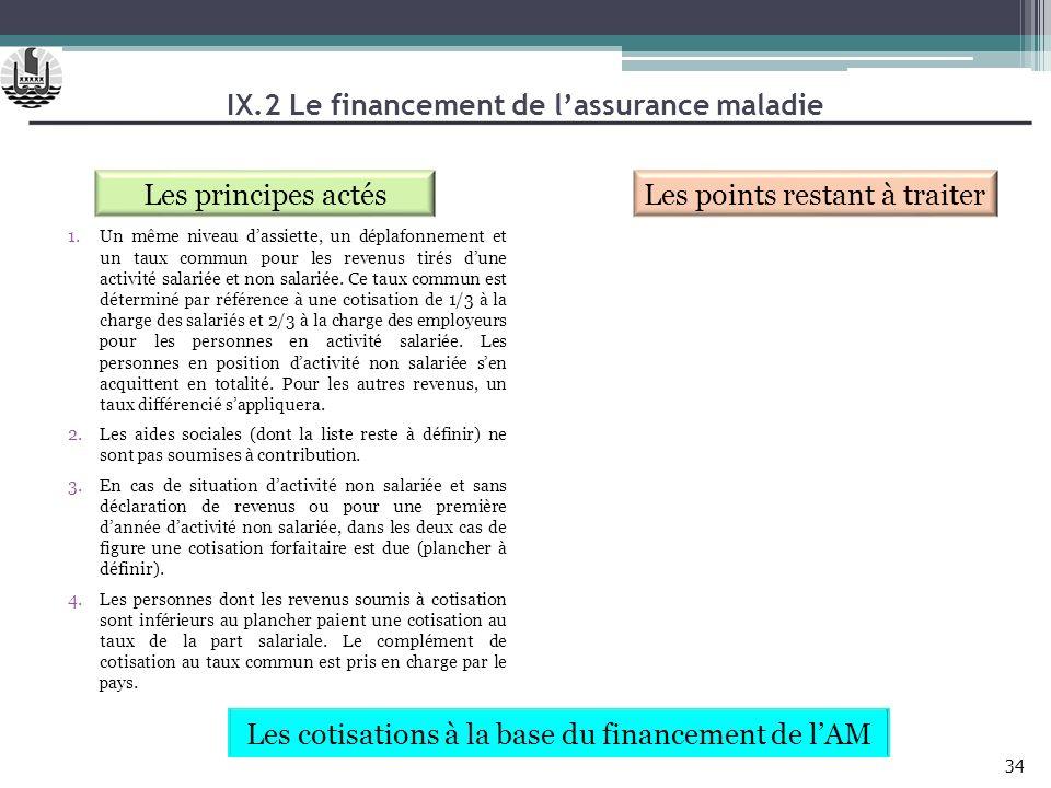 IX.2 Le financement de lassurance maladie 34 1.Un même niveau dassiette, un déplafonnement et un taux commun pour les revenus tirés dune activité sala
