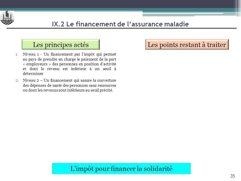 IX.2 Le financement de lassurance maladie 35 1.Niveau 1 - Un financement par limpôt qui permet au pays de prendre en charge le paiement de la part « e