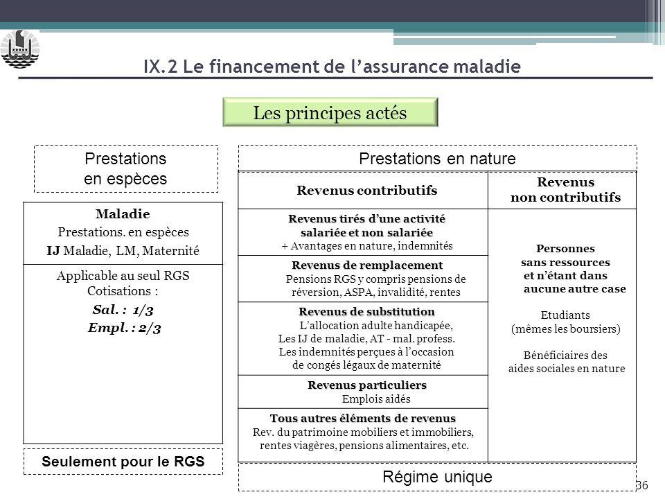 Régime unique Prestations en nature Maladie Prestations. en espèces IJ Maladie, LM, Maternité Applicable au seul RGS Cotisations : Sal. : 1/3 Empl. :