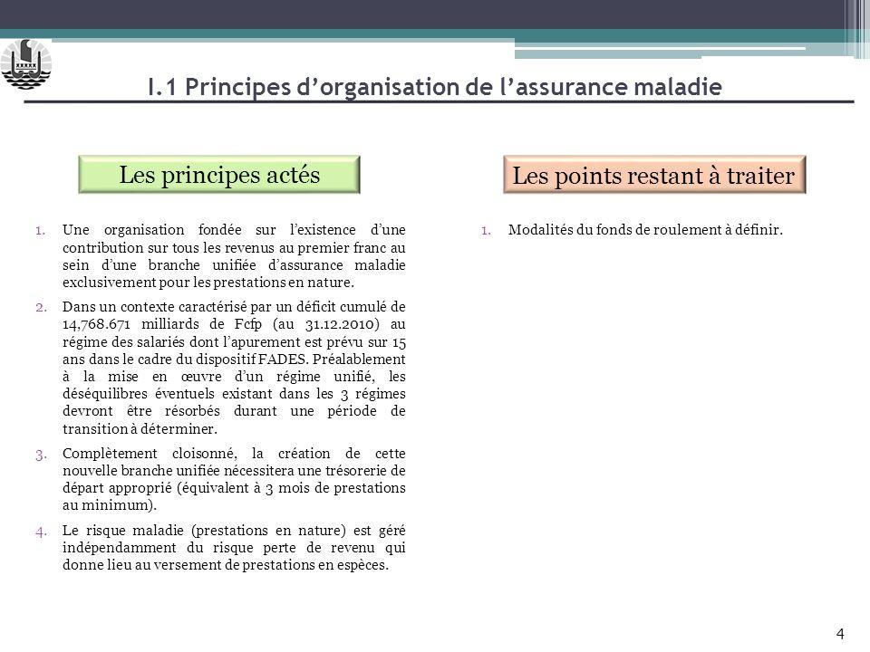 I.1 Principes dorganisation de lassurance maladie 1.Une organisation fondée sur lexistence dune contribution sur tous les revenus au premier franc au