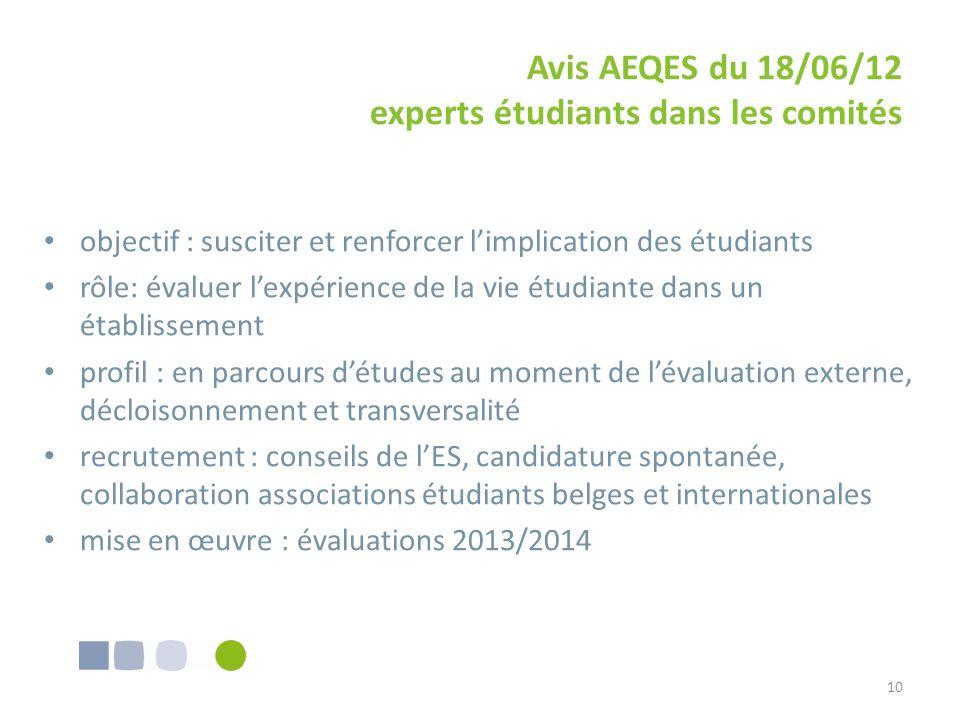 Avis AEQES du 18/06/12 experts étudiants dans les comités objectif : susciter et renforcer limplication des étudiants rôle: évaluer lexpérience de la