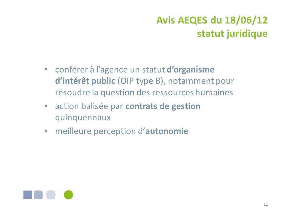 Avis AEQES du 18/06/12 statut juridique conférer à lagence un statut dorganisme dintérêt public (OIP type B), notamment pour résoudre la question des