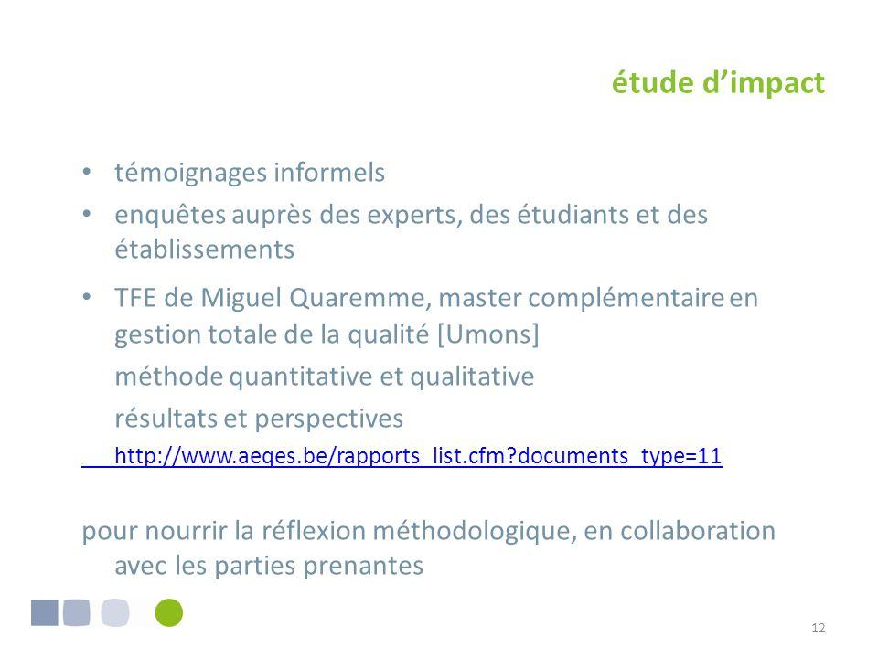 étude dimpact témoignages informels enquêtes auprès des experts, des étudiants et des établissements TFE de Miguel Quaremme, master complémentaire en