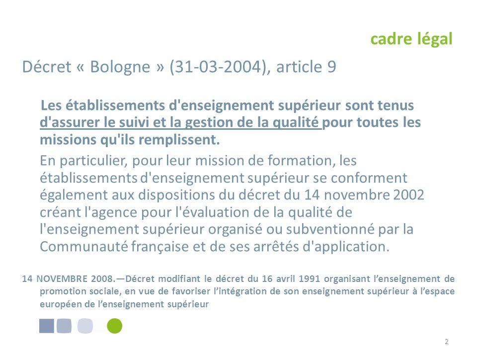 cadre légal Décret « Bologne » (31-03-2004), article 9 Les établissements d enseignement supérieur sont tenus d assurer le suivi et la gestion de la qualité pour toutes les missions qu ils remplissent.
