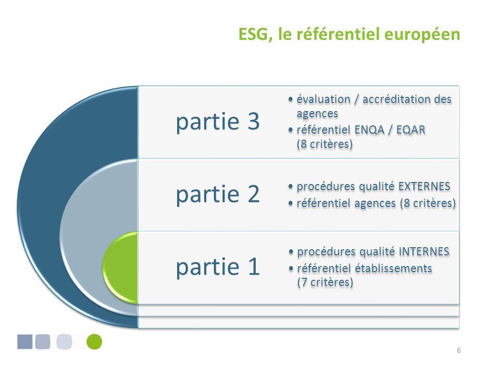 ESG, le référentiel européen partie 3 partie 2 partie 1 évaluation / accréditation des agences référentiel ENQA / EQAR (8 critères) procédures qualité