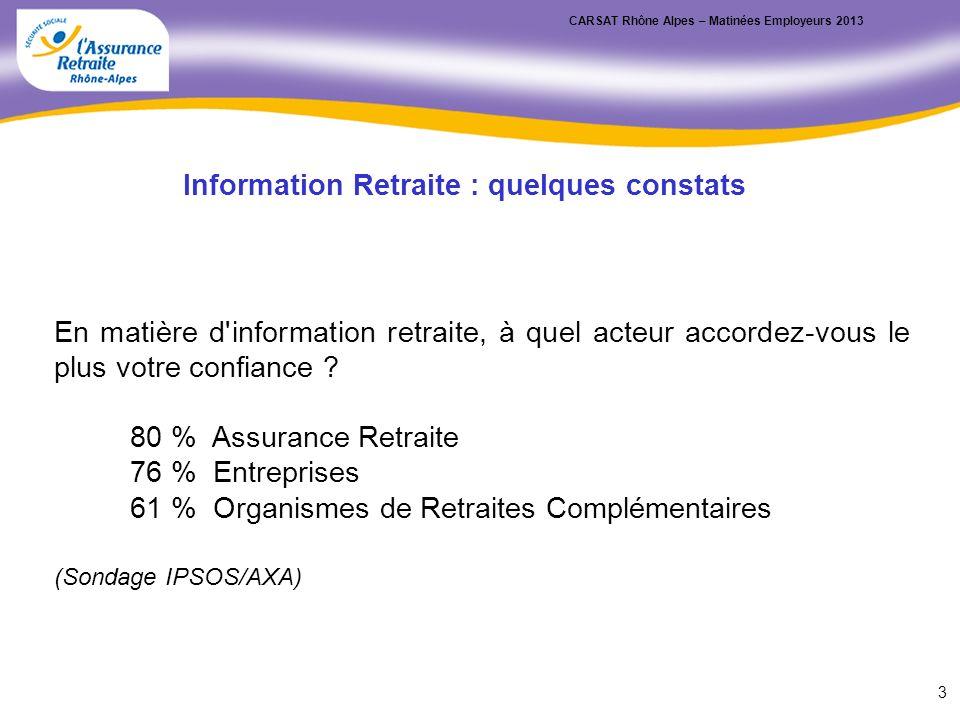 Information Retraite : quelques constats En matière d'information retraite, à quel acteur accordez-vous le plus votre confiance ? 80 % Assurance Retra