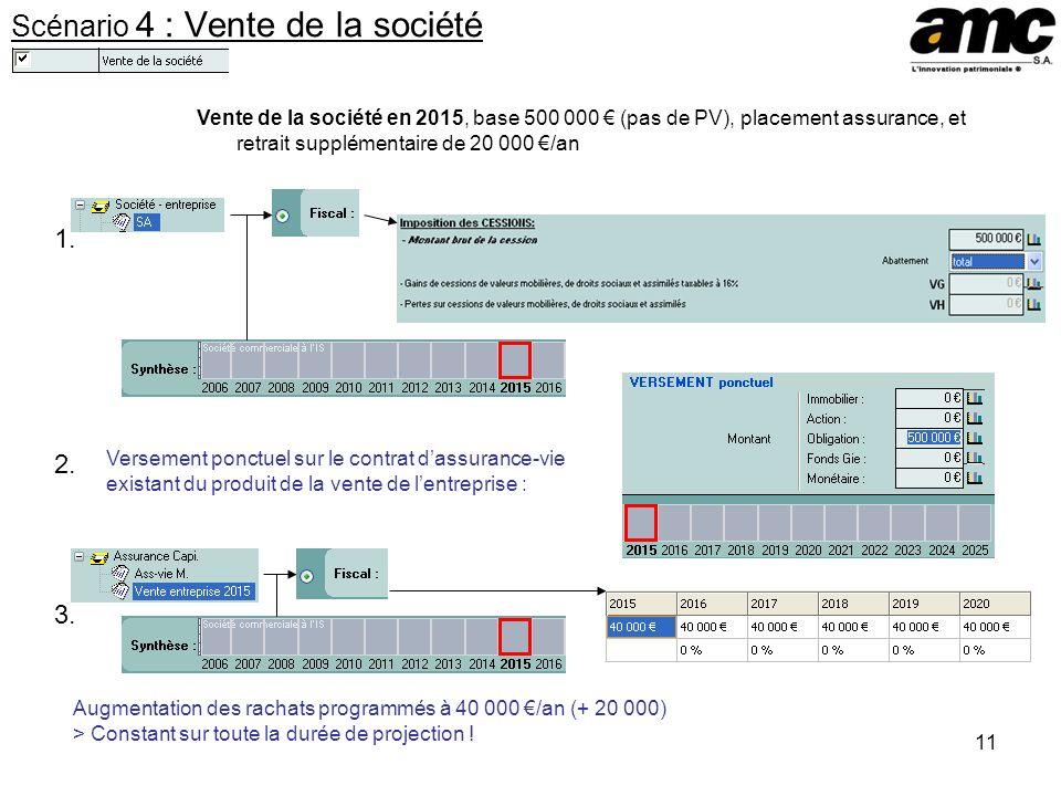 11 Scénario 4 : Vente de la société Vente de la société en 2015, base 500 000 (pas de PV), placement assurance, et retrait supplémentaire de 20 000 /a