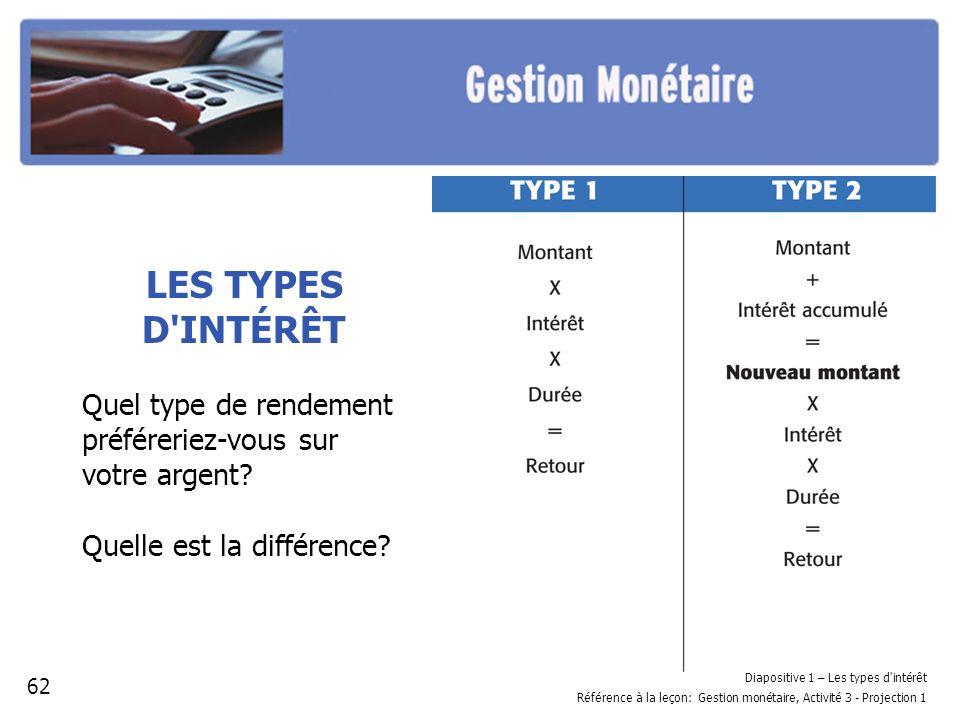 Diapositive 1 – Les types d intérêt Référence à la leçon: Gestion monétaire, Activité 3 - Projection 1 LES TYPES D INTÉRÊT Quel type de rendement préféreriez-vous sur votre argent.