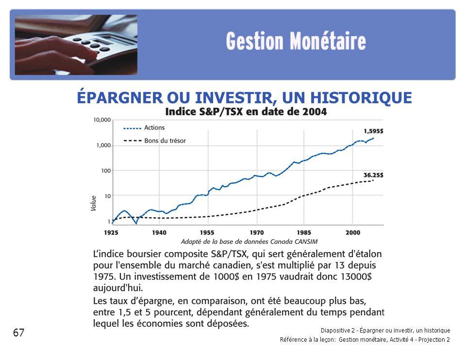 Diapositive 2 - Épargner ou investir, un historique Référence à la leçon: Gestion monétaire, Activité 4 - Projection 2 ÉPARGNER OU INVESTIR, UN HISTORIQUE 67