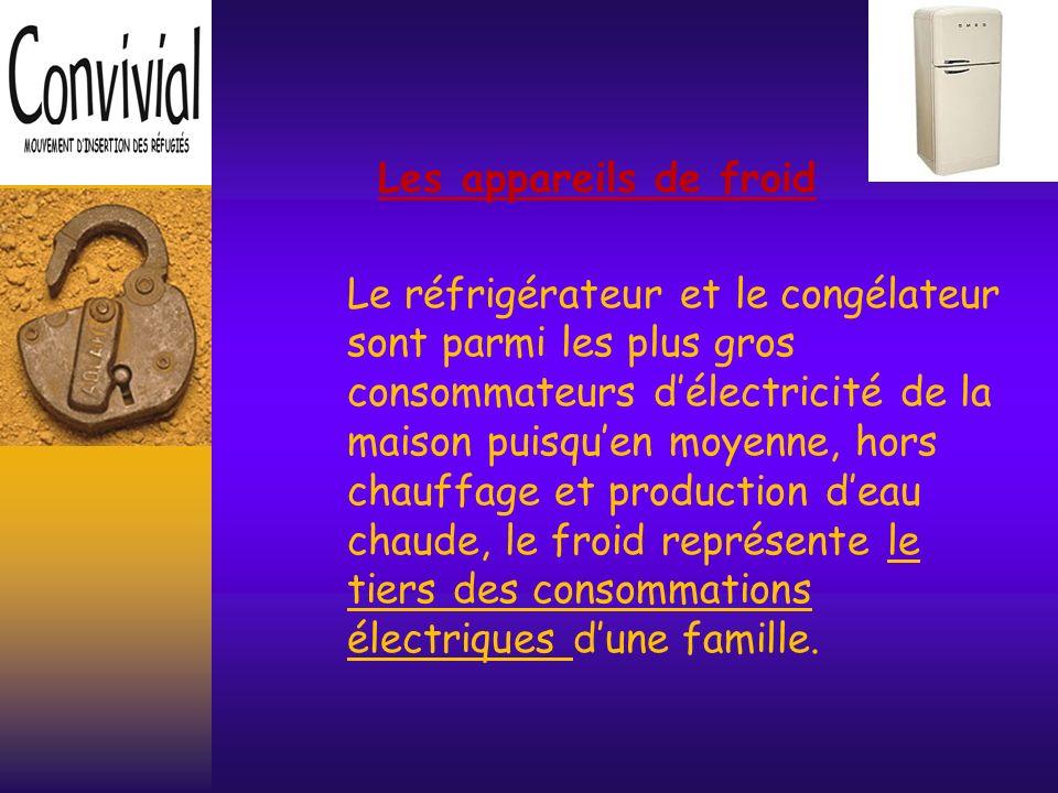 Léclairage Léclairage est un poste de consommation important puisquil représente environ 15 % de la dépense délectricité dun ménage.