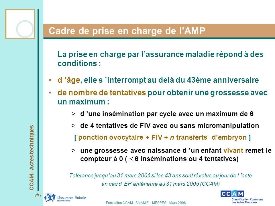 CCAM - Actes techniques 6 Formation CCAM - SMAMIF - MESPES - Mars 2006 Cadre de prise en charge de lAMP La prise en charge par lassurance maladie répo