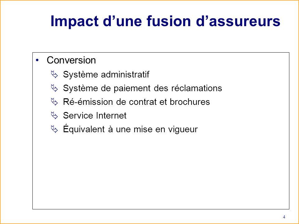 4 Impact dune fusion dassureurs Conversion Système administratif Système de paiement des réclamations Ré-émission de contrat et brochures Service Internet Équivalent à une mise en vigueur