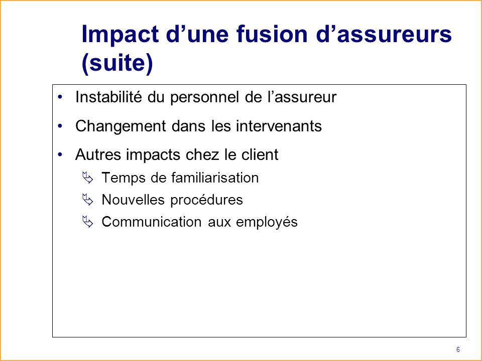 6 Impact dune fusion dassureurs (suite) Instabilité du personnel de lassureur Changement dans les intervenants Autres impacts chez le client Temps de familiarisation Nouvelles procédures Communication aux employés
