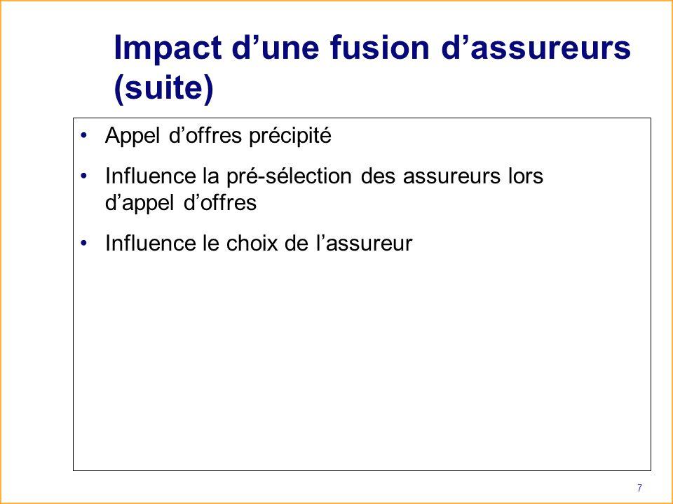 7 Impact dune fusion dassureurs (suite) Appel doffres précipité Influence la pré-sélection des assureurs lors dappel doffres Influence le choix de lassureur