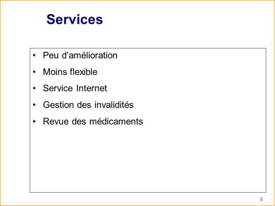 8 Services Peu damélioration Moins flexible Service Internet Gestion des invalidités Revue des médicaments