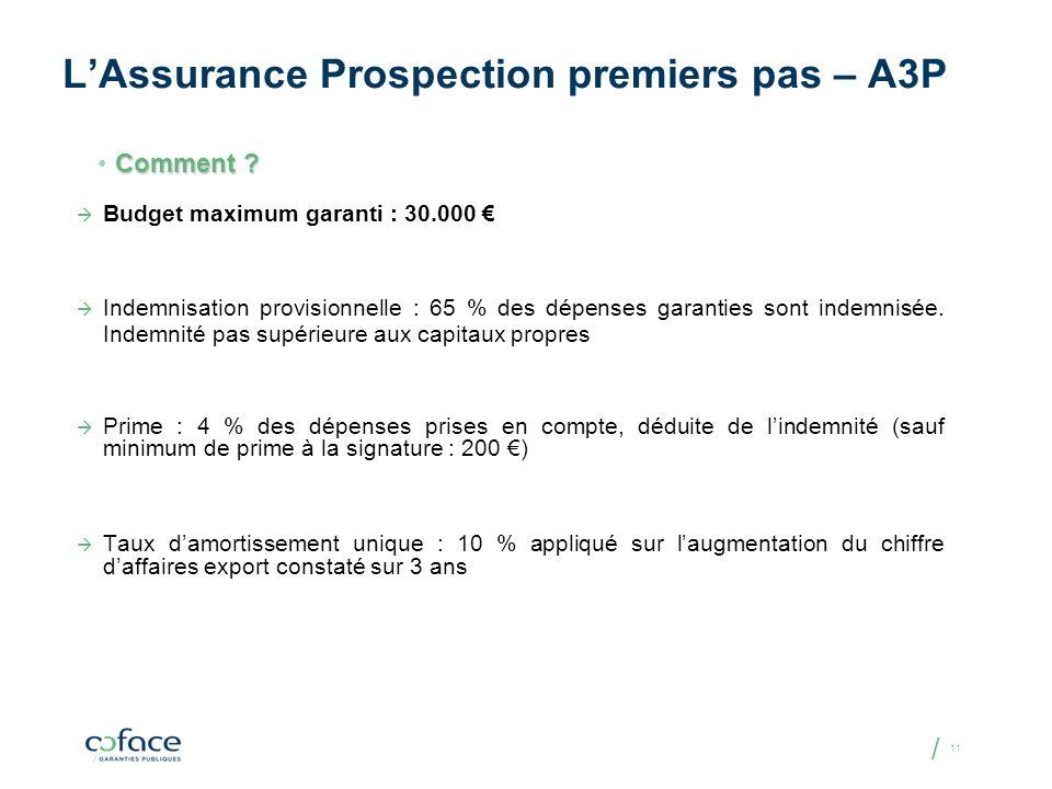 / 11 LAssurance Prospection premiers pas – A3P Comment ? Budget maximum garanti : 30.000 Indemnisation provisionnelle : 65 % des dépenses garanties so