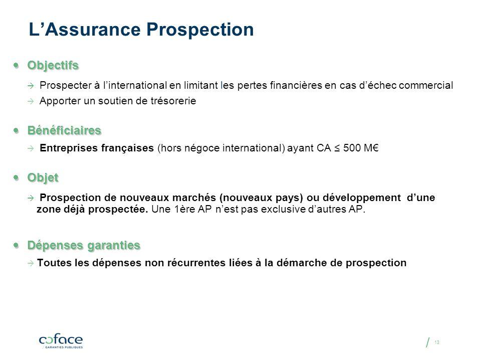 / 13 LAssurance Prospection Objectifs Objectifs Prospecter à linternational en limitant les pertes financières en cas déchec commercial Apporter un so