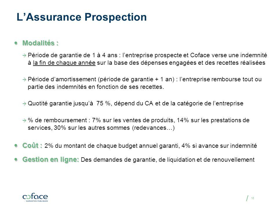 / 16 LAssurance Prospection Modalités : Modalités : Période de garantie de 1 à 4 ans : lentreprise prospecte et Coface verse une indemnité à la fin de