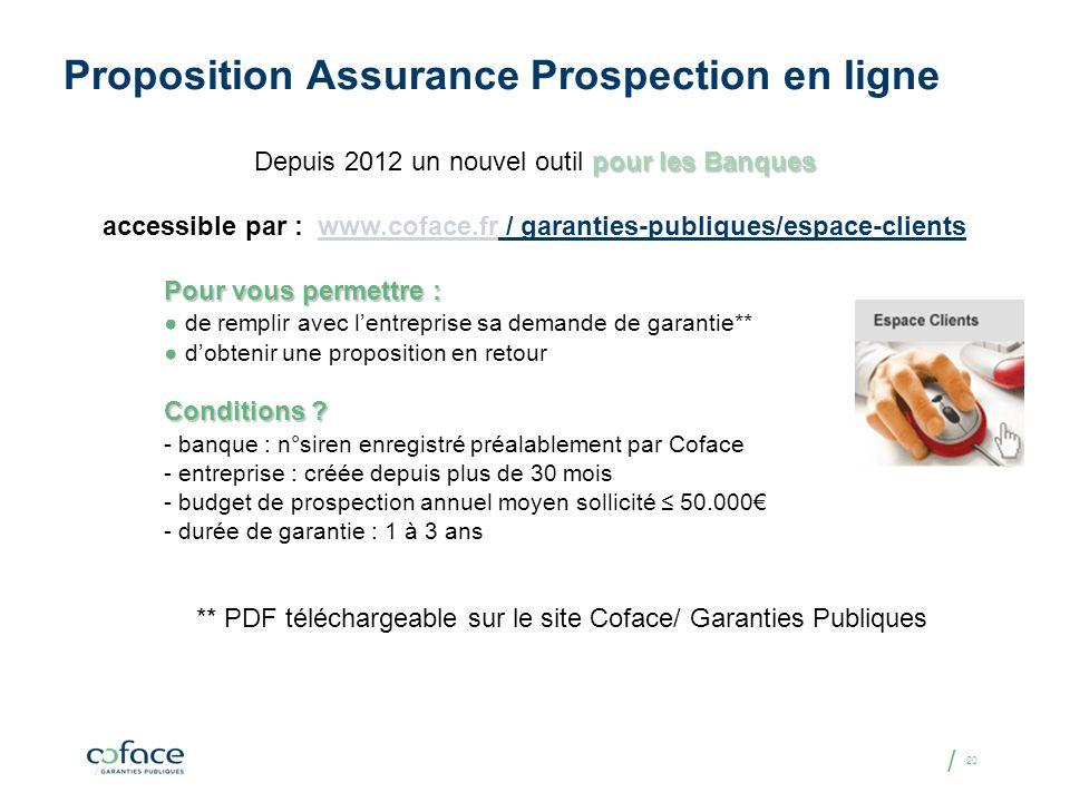 / 20 Proposition Assurance Prospection en ligne pour les Banques Depuis 2012 un nouvel outil pour les Banques accessible par : www.coface.fr / garanti
