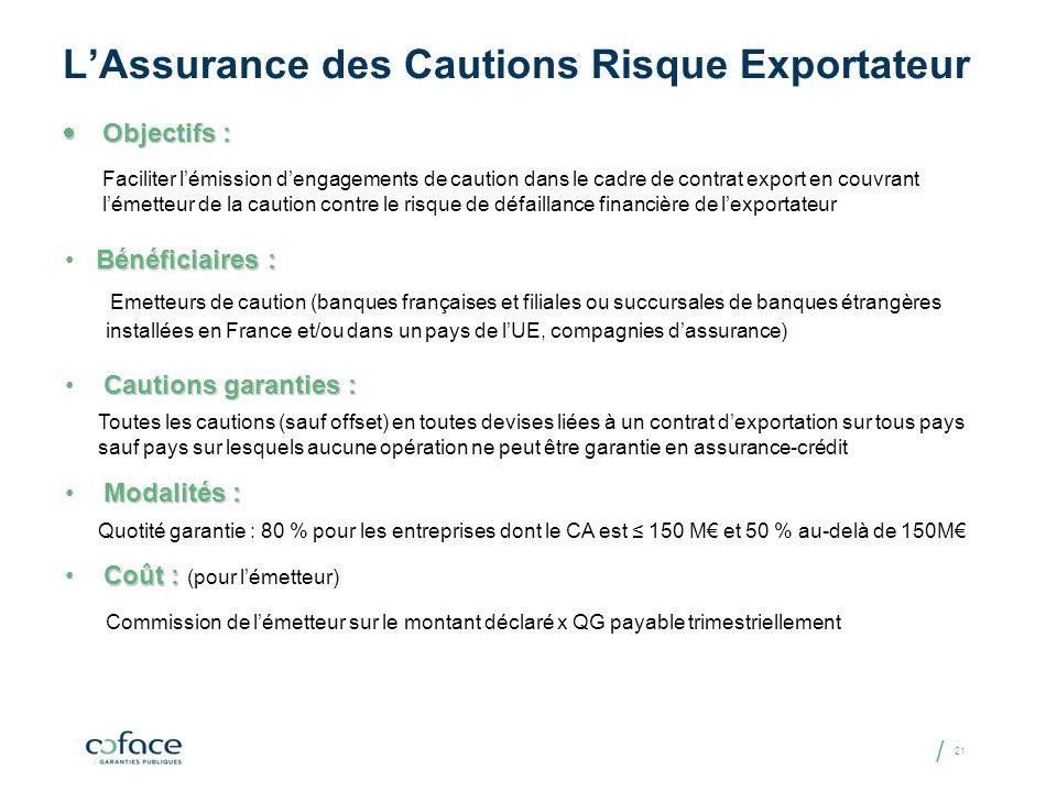 / 21 LAssurance des Cautions Risque Exportateur Objectifs : Objectifs : Faciliter lémission dengagements de caution dans le cadre de contrat export en