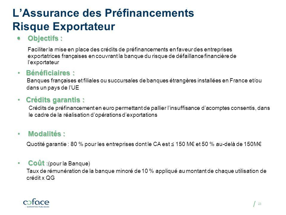 / 23 LAssurance des Préfinancements Risque Exportateur Objectifs : Objectifs : Faciliter la mise en place des crédits de préfinancements en faveur des