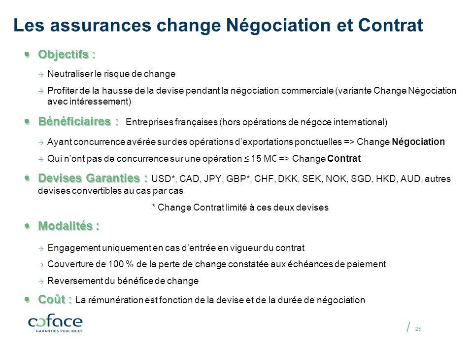 / 25 Les assurances change Négociation et Contrat Objectifs : Objectifs : Neutraliser le risque de change Profiter de la hausse de la devise pendant l