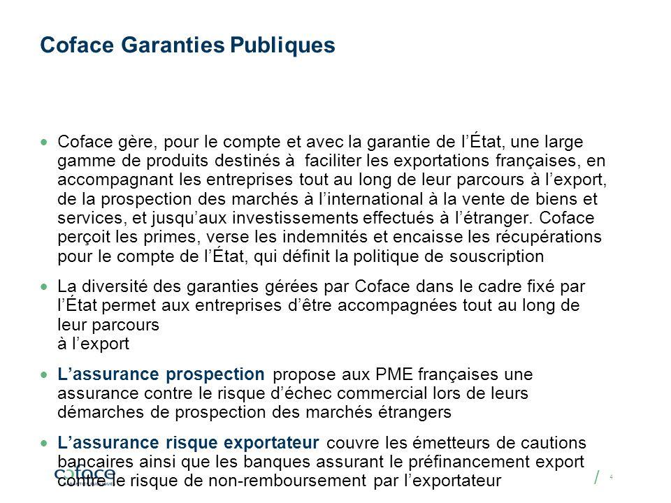 / 5 Coface Garanties Publiques LAssurance-crédit export à moyen et long terme garantit la réalisation de grands projets à létranger contre les risques commerciaux, politiques ou catastrophiques.