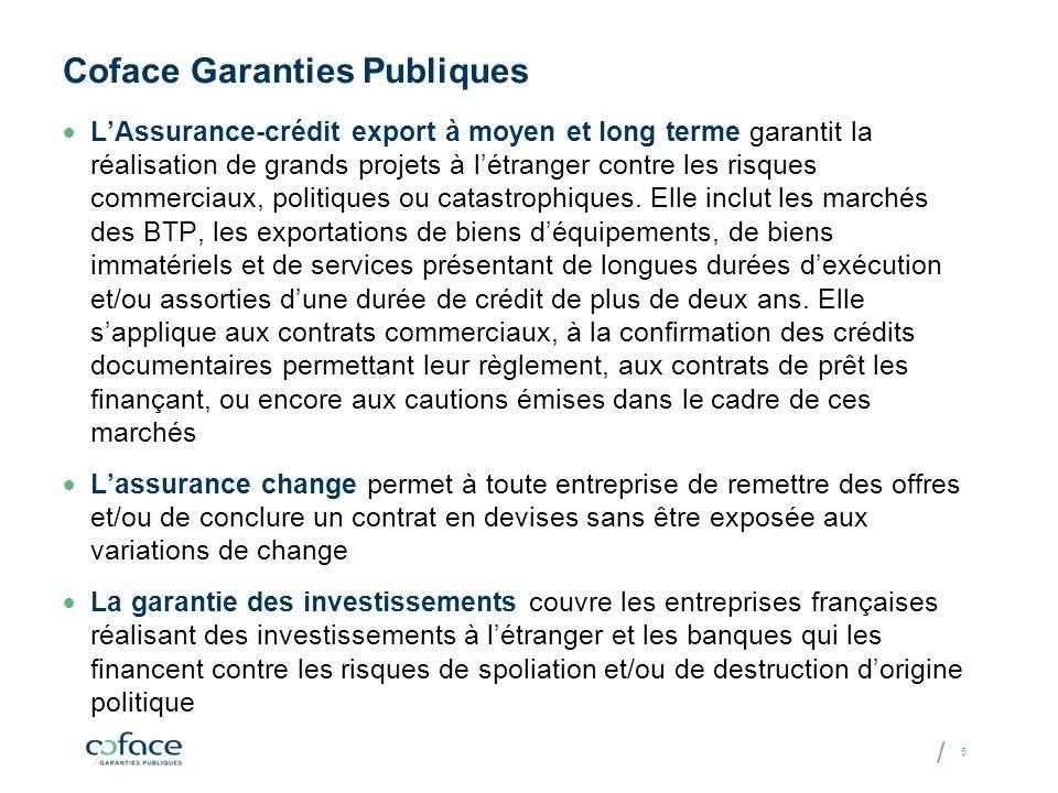 / 5 Coface Garanties Publiques LAssurance-crédit export à moyen et long terme garantit la réalisation de grands projets à létranger contre les risques