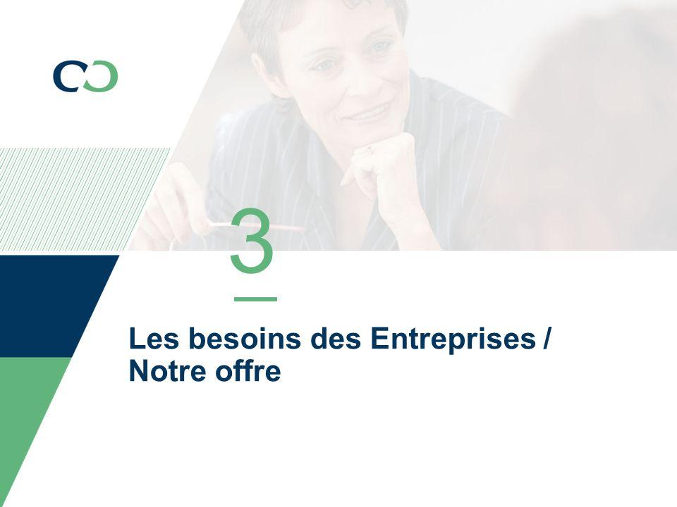 3 Les besoins des Entreprises / Notre offre