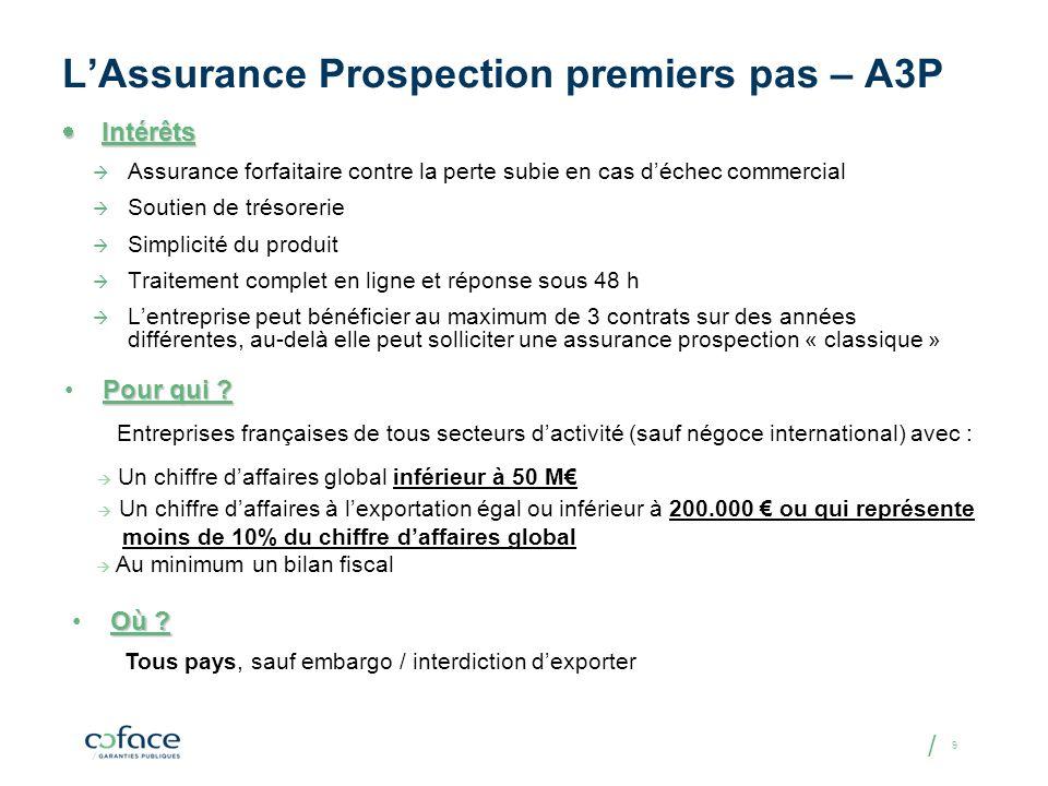 / 9 LAssurance Prospection premiers pas – A3P Intérêts Intérêts Assurance forfaitaire contre la perte subie en cas déchec commercial Soutien de trésor