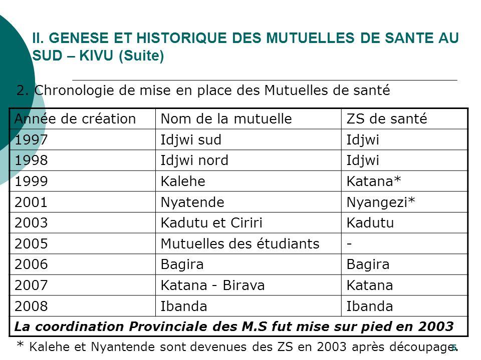 II. GENESE ET HISTORIQUE DES MUTUELLES DE SANTE AU SUD – KIVU (Suite) 2. Chronologie de mise en place des Mutuelles de santé * Kalehe et Nyantende son