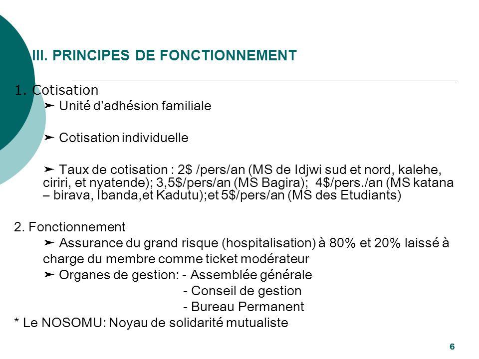 III. PRINCIPES DE FONCTIONNEMENT 1. Cotisation Unité dadhésion familiale Cotisation individuelle Taux de cotisation : 2$ /pers/an (MS de Idjwi sud et
