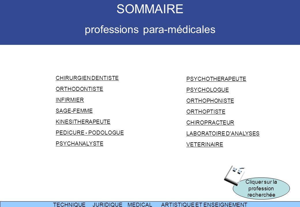 CHIRURGIEN DENTISTE ORTHODONTISTE INFIRMIER SAGE-FEMME KINESITHERAPEUTE PEDICURE - PODOLOGUE PSYCHANALYSTE PSYCHOTHERAPEUTE PSYCHOLOGUE ORTHOPHONISTE ORTHOPTISTE CHIROPRACTEUR LABORATOIRE D ANALYSES VETERINAIRE Cliquer sur la profession recherchée TECHNIQUE TECHNIQUE JURIDIQUE MEDICAL ARTISTIQUE ET ENSEIGNEMENT JURIDIQUE MEDICALARTISTIQUE ET ENSEIGNEMENT SOMMAIRE professions para-médicales