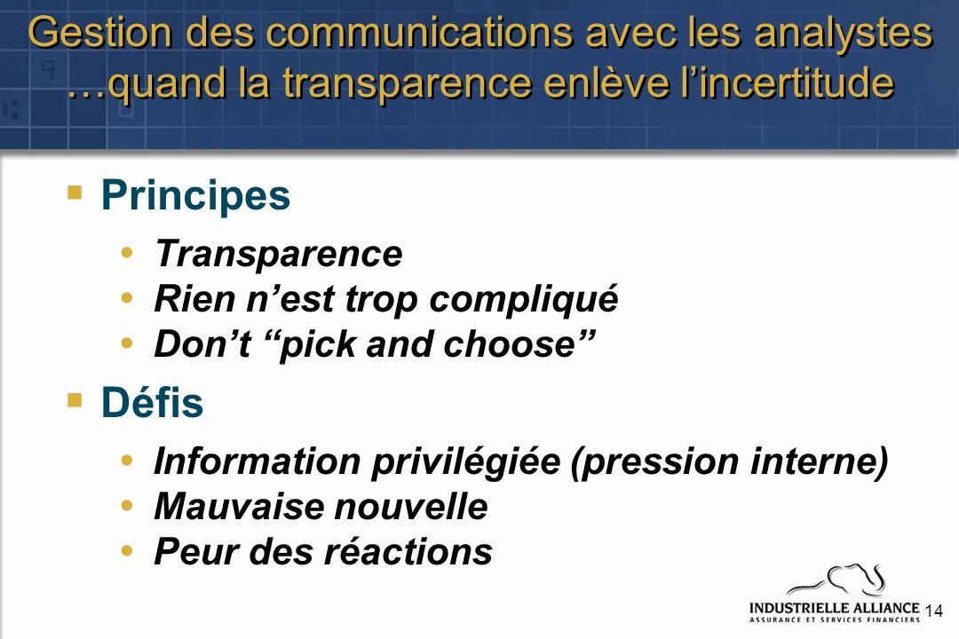 14 Gestion des communications avec les analystes …quand la transparence enlève lincertitude Principes Transparence Rien nest trop compliqué Dont pick