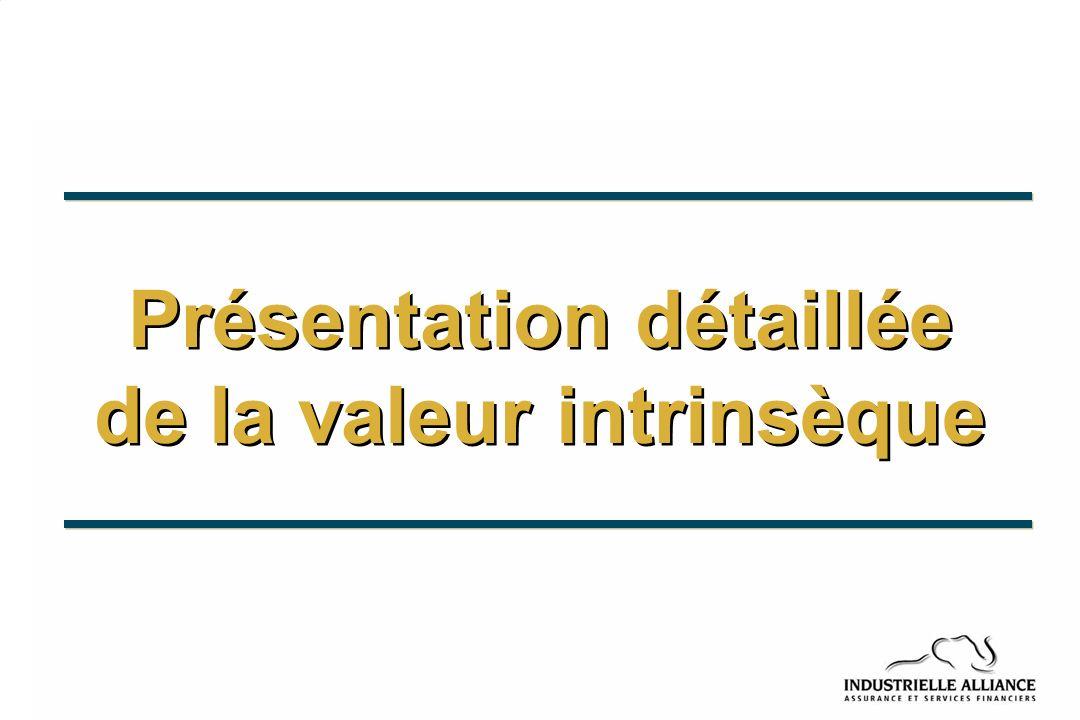 Présentation détaillée de la valeur intrinsèque