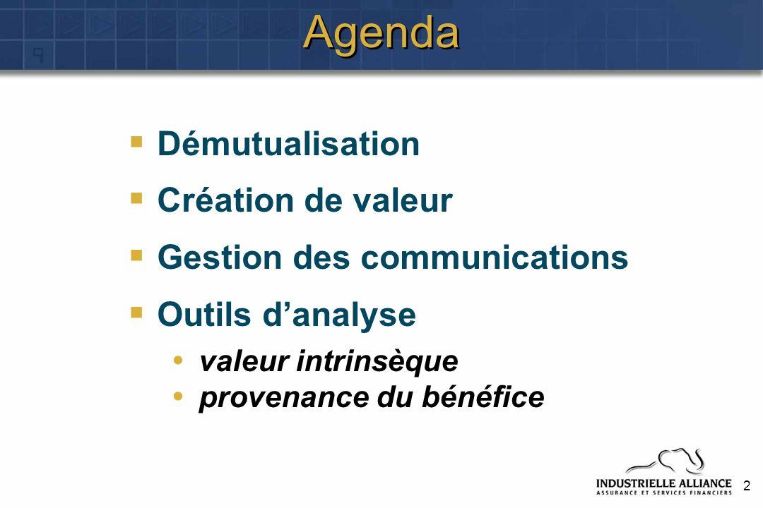 2 Agenda Démutualisation Création de valeur Gestion des communications Outils danalyse valeur intrinsèque provenance du bénéfice