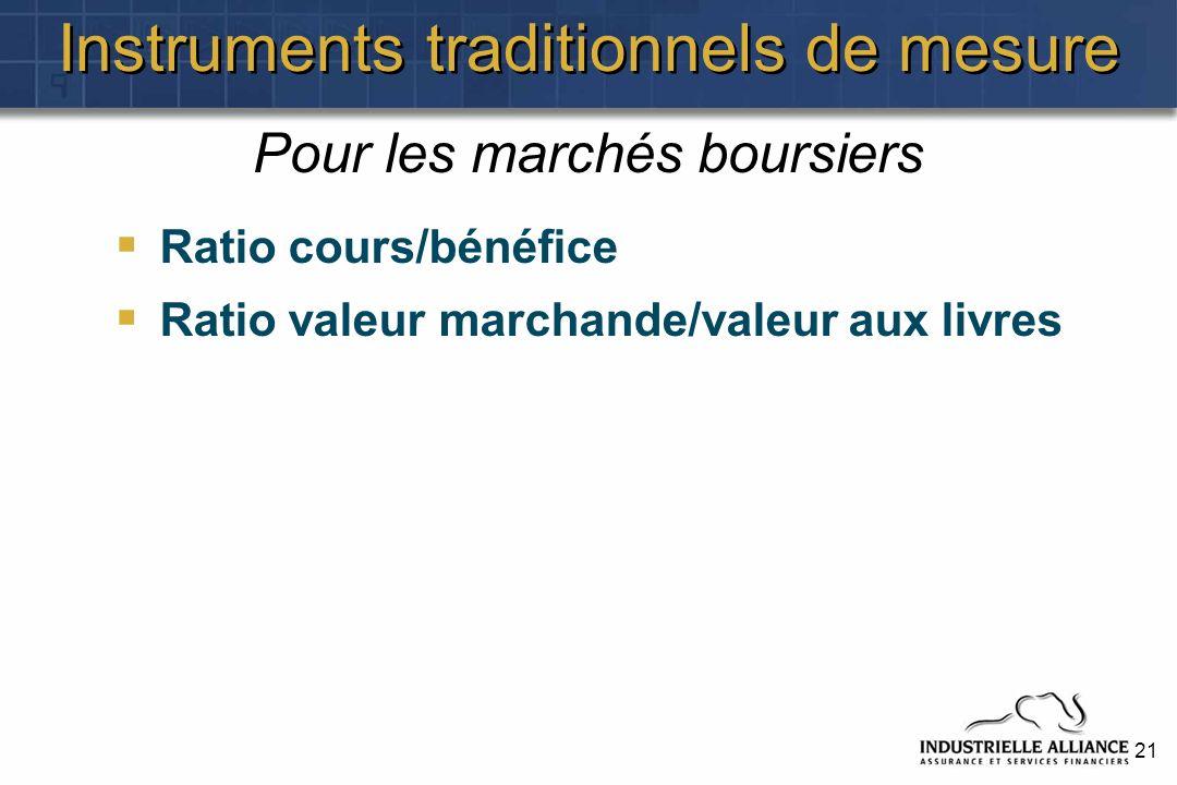 21 Instruments traditionnels de mesure Ratio cours/bénéfice Ratio valeur marchande/valeur aux livres Pour les marchés boursiers