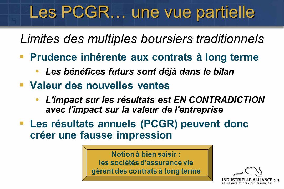 23 Les PCGR… une vue partielle Prudence inhérente aux contrats à long terme Les bénéfices futurs sont déjà dans le bilan Valeur des nouvelles ventes L