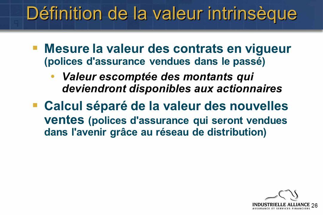 26 Définition de la valeur intrinsèque Mesure la valeur des contrats en vigueur (polices d'assurance vendues dans le passé) Valeur escomptée des monta