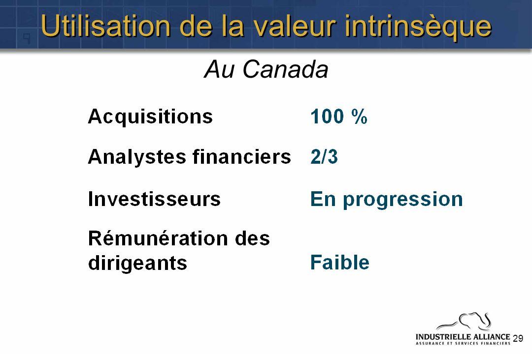 29 Utilisation de la valeur intrinsèque Au Canada