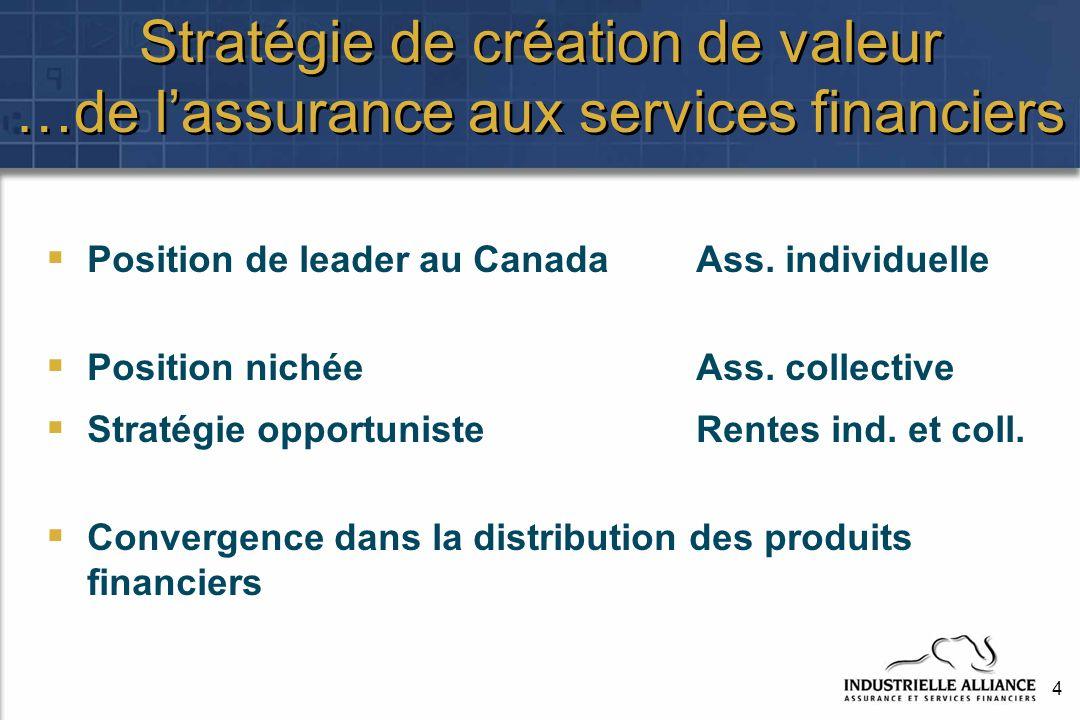 4 Stratégie de création de valeur …de lassurance aux services financiers Position de leader au CanadaAss. individuelle Position nichéeAss. collective
