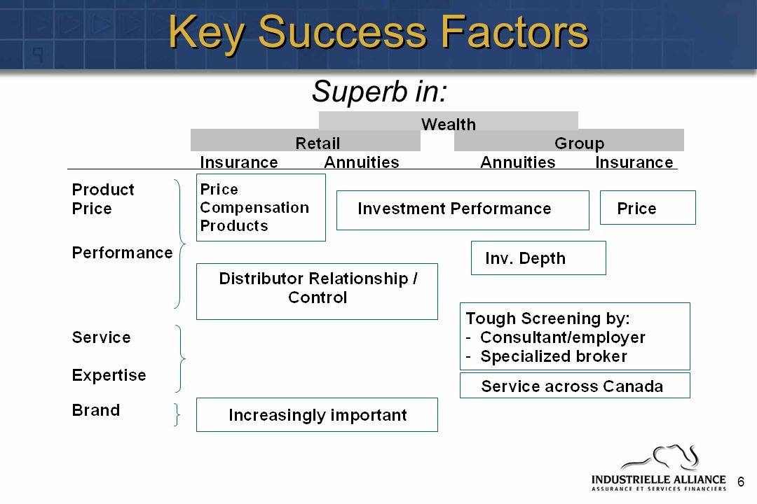 17 Provenance des bénéfices Explique les profits de façon détaillée Indique les tendances récentes du profit espéré